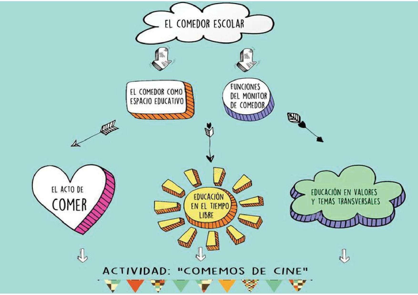 Las monitoras de comedor de FES UGT Aragón entregan el proyecto del ...